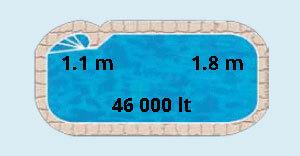 Leo Pool Shapes