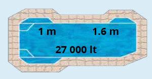 Sagittarius Pool Shapes