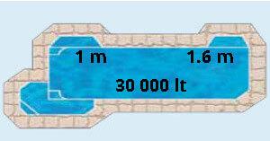 Sagittarius Bay Pool Shapes