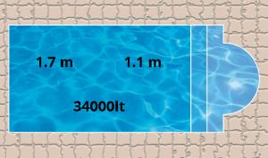 Venus Bay Pool Shapes