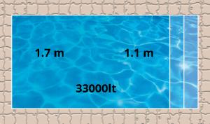 Venus Pool Shapes